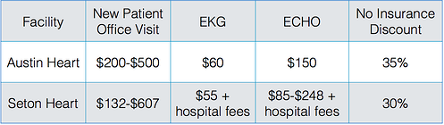 options for visitors to us health insurance